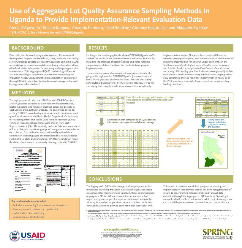 Use of Aggregated Lot Quality Assurance Sampling Methods in Uganda to Provide Implementation-Relevant Evaluation Data