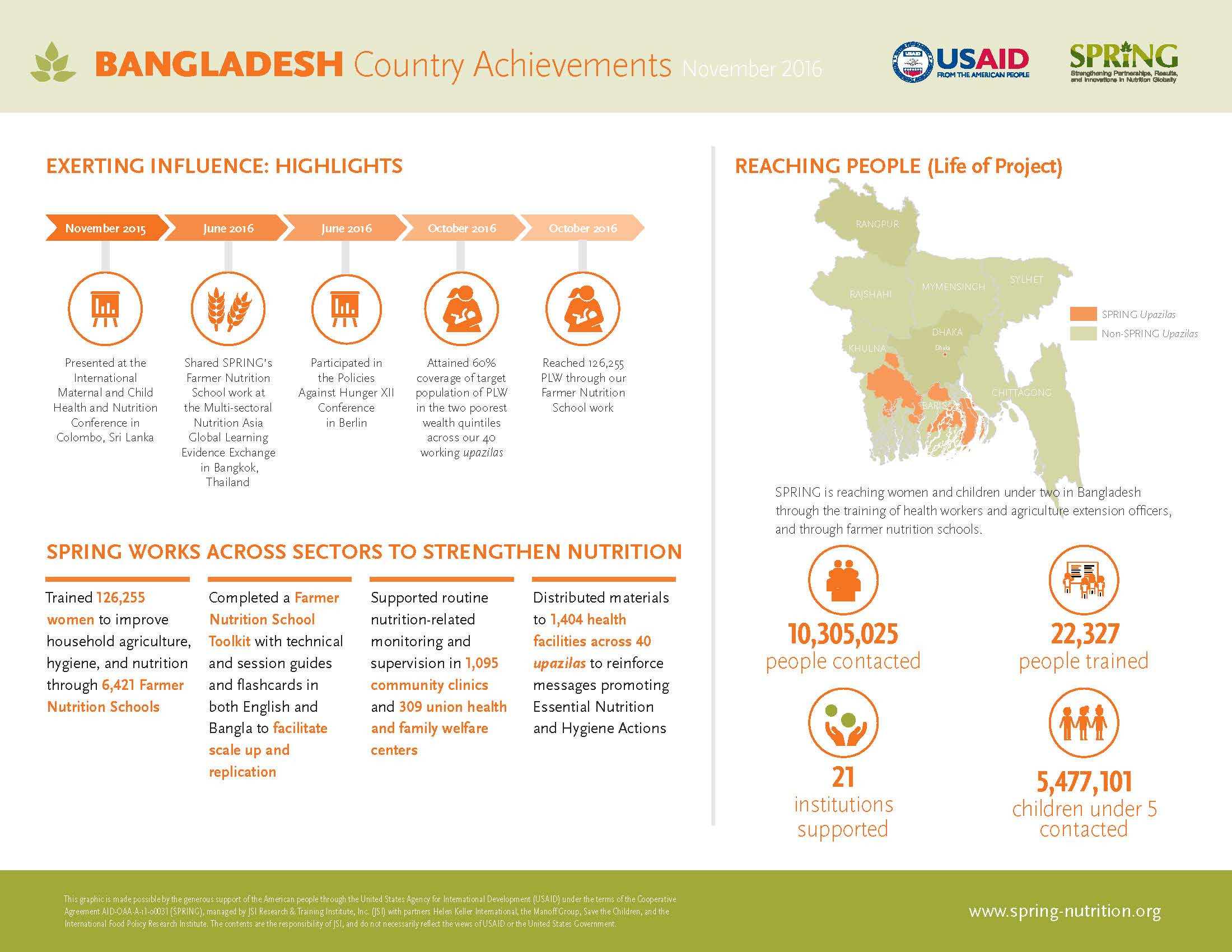Bangladesh Country Achievements, Project Year 5