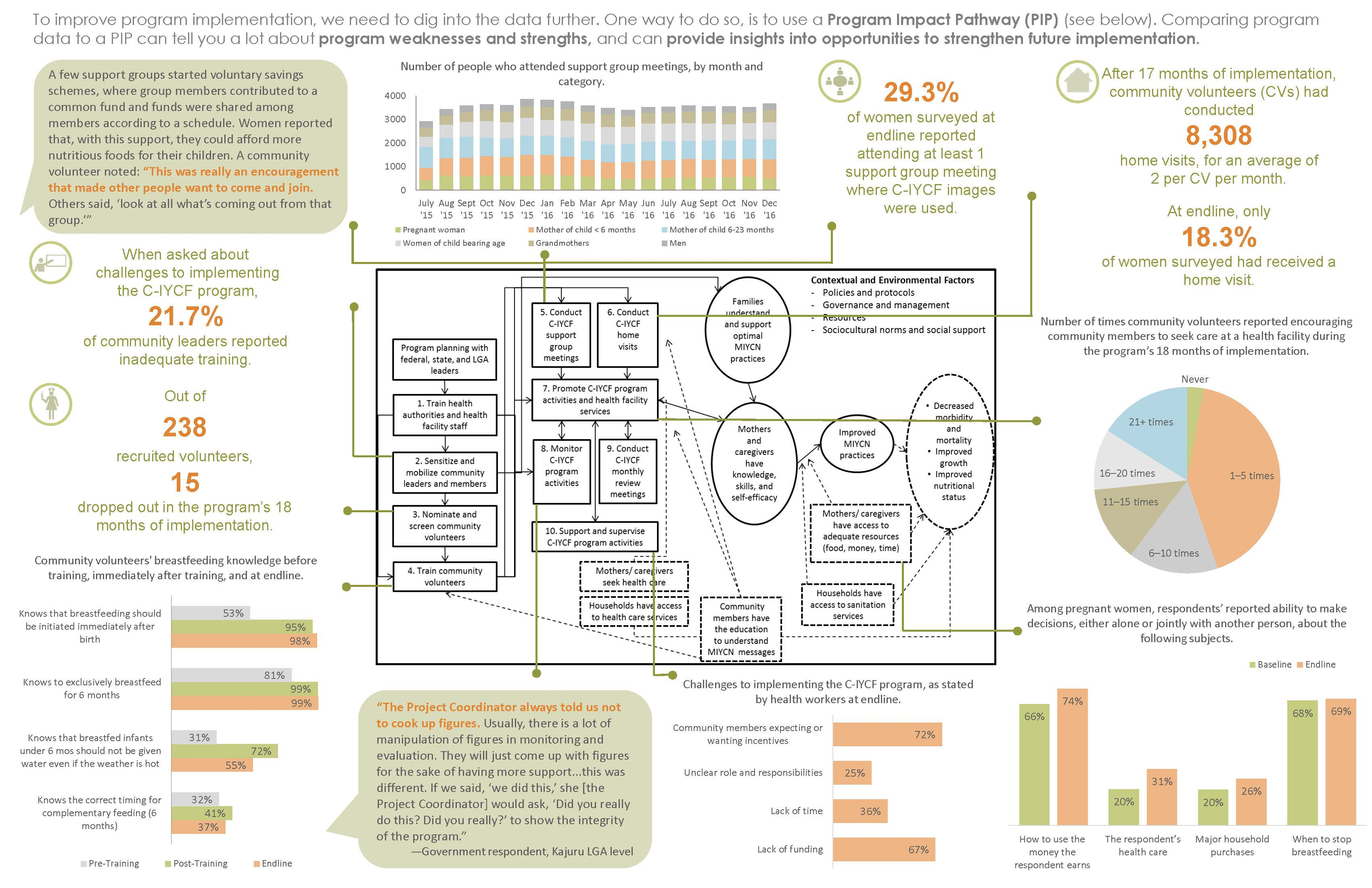 Image of the infographic, see PDF for full alternate text