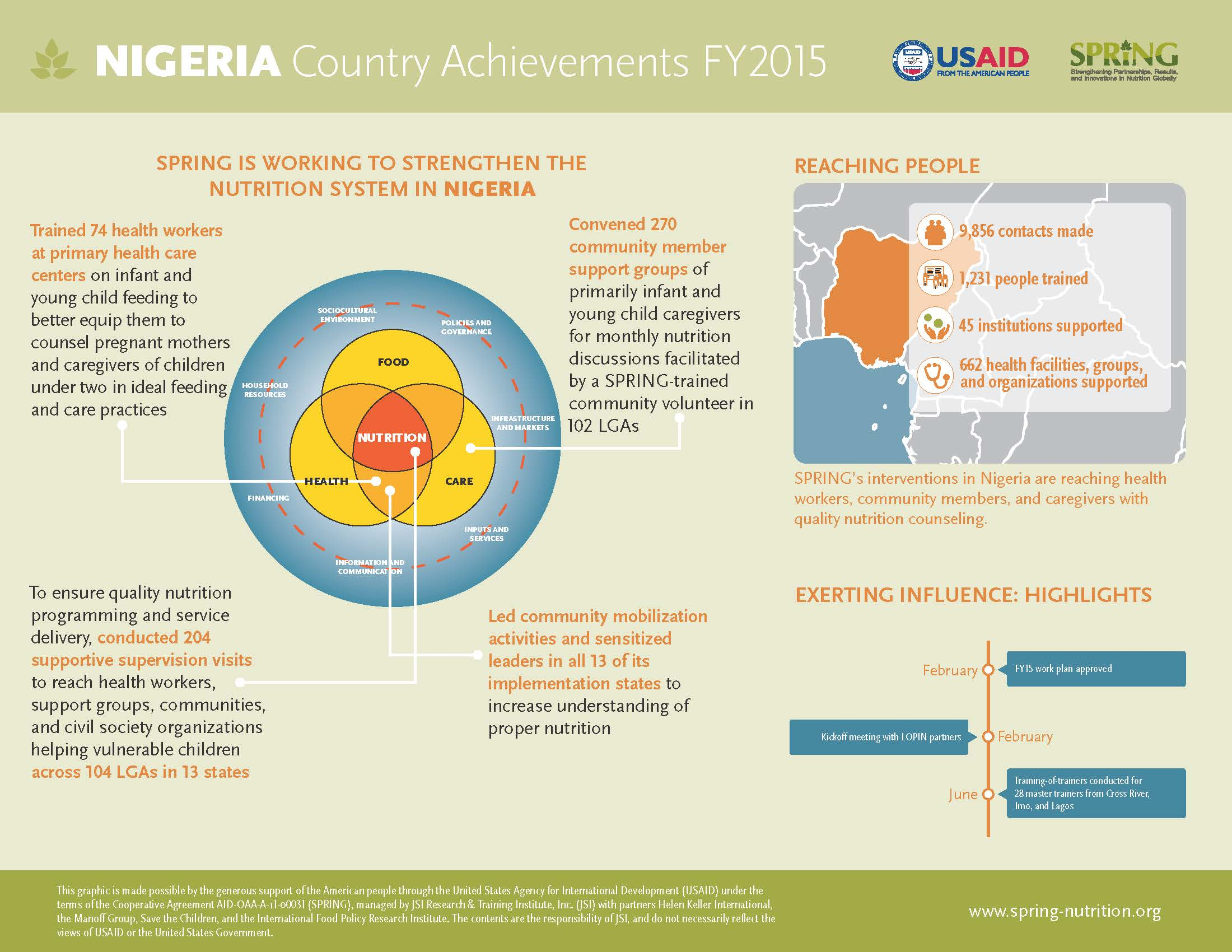an overview of nigeria Overview of malaria in nigeria - free download as powerpoint presentation (ppt), pdf file (pdf), text file (txt) or view presentation slides online.