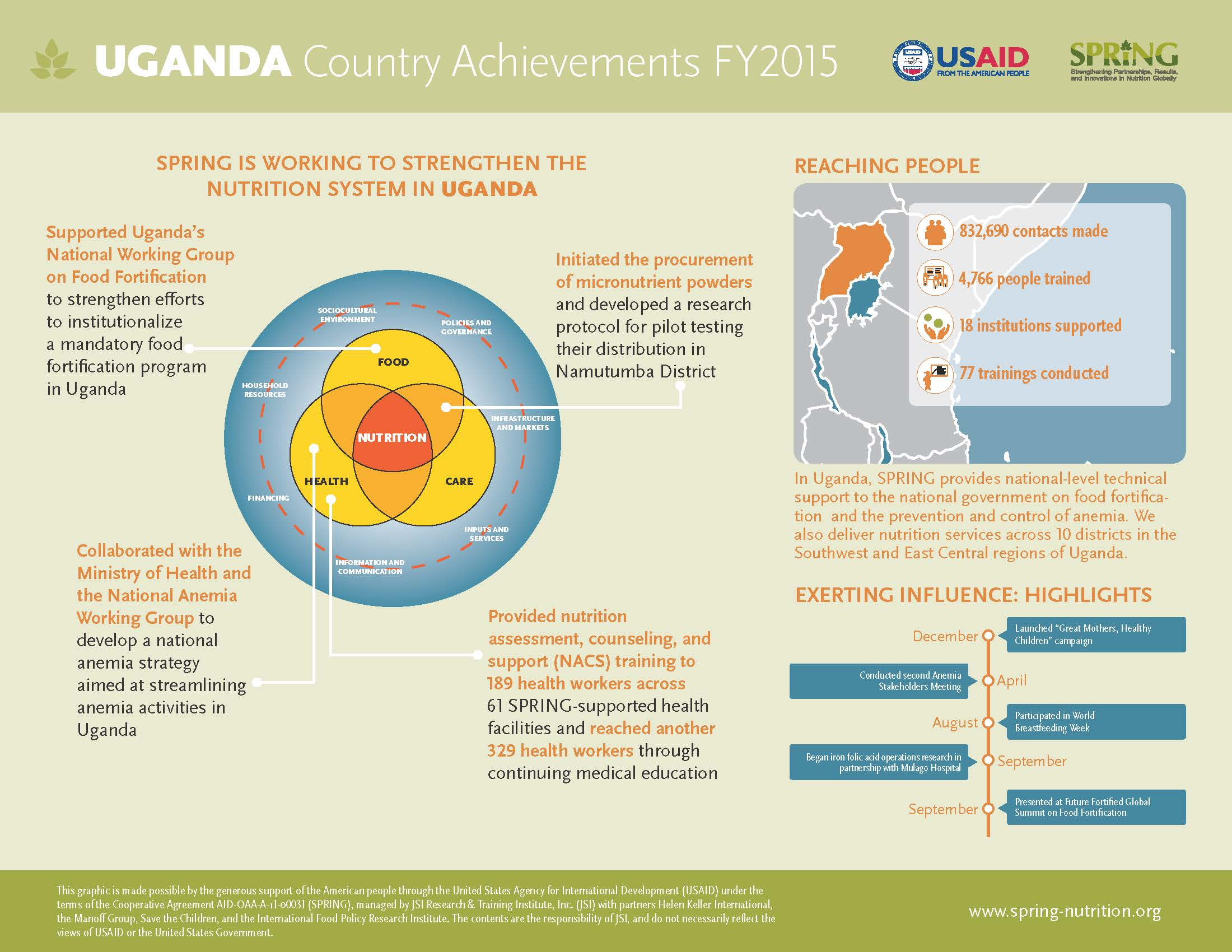 SPRING 2015 Overview - Uganda