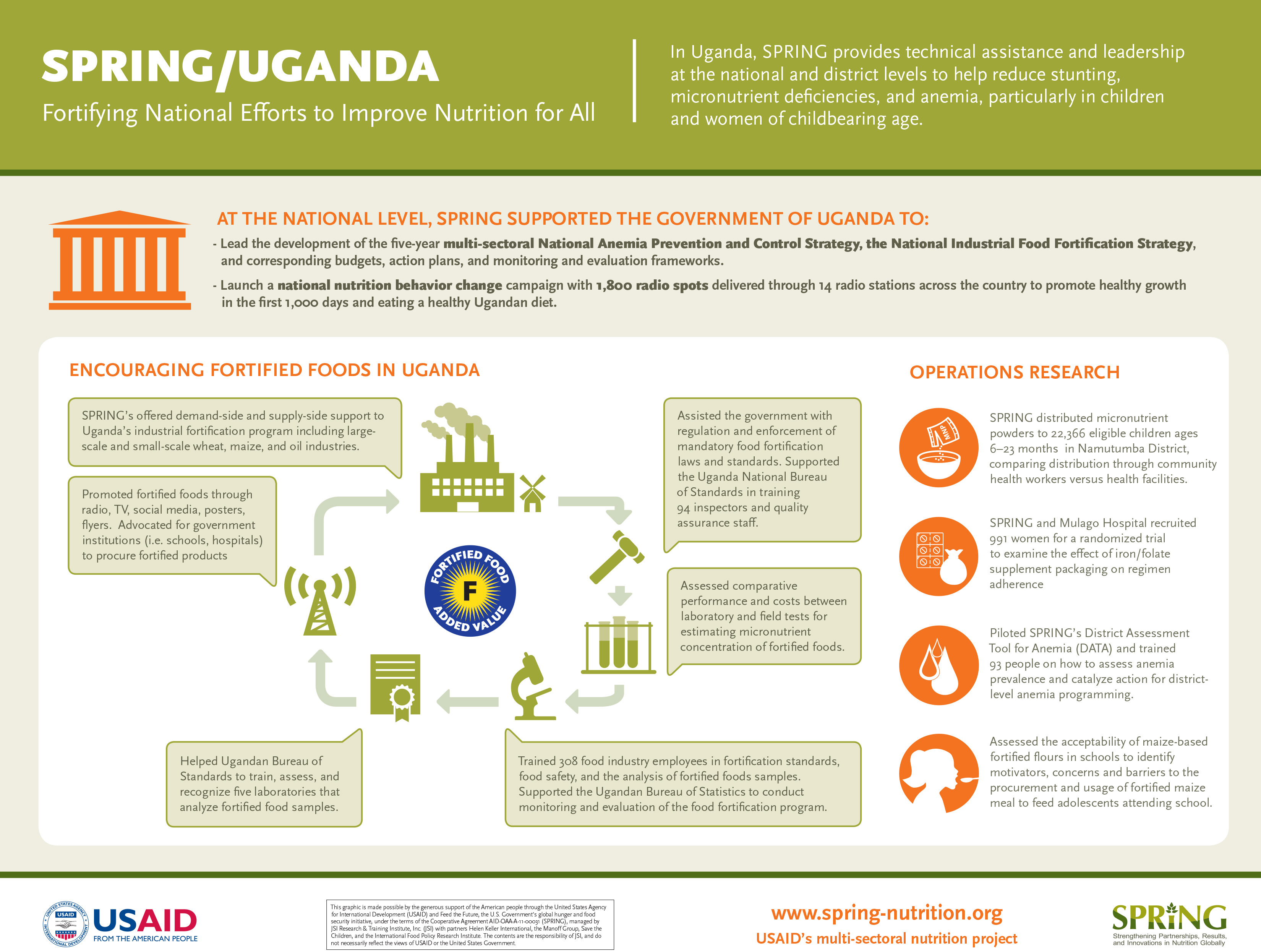 First page of the infographic - see PDF for contents