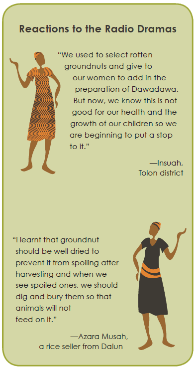 "A graphic showing quotes reacting to the radio dramas: ""We used to select rotten groundnuts and give to our women to add in the preparation of Dawadawa. But now, we know this is not good for our health and the growth of our children so we are beginning to put a stop to it."" —Insuah, Tolon district and ""I learnt that groundnut should be well dried to prevent it from spoiling after harvesting and when we see spoiled ones, we should dig and bury them so that animals will not feed on it."" —Azara Musah"