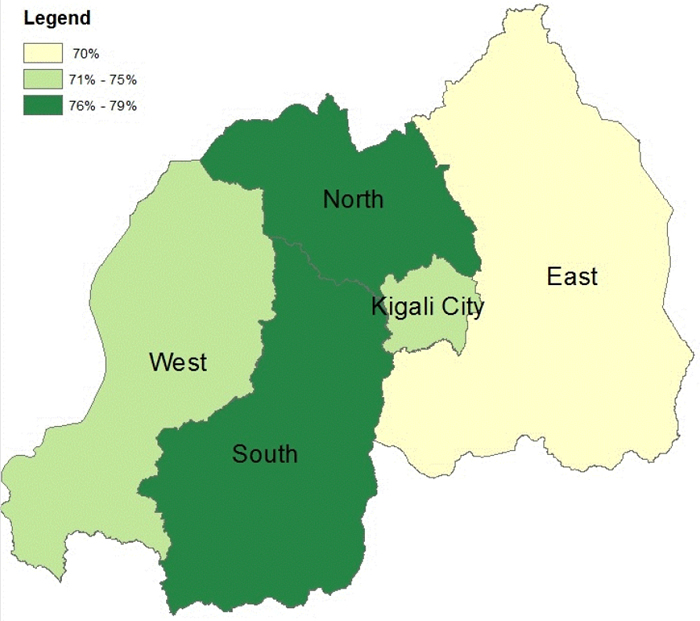 Figure 2. Percentage of Women Who Had atLeast One ANC Visit and Received at Least OneIFA Tablet by Region, Rwanda, 2010