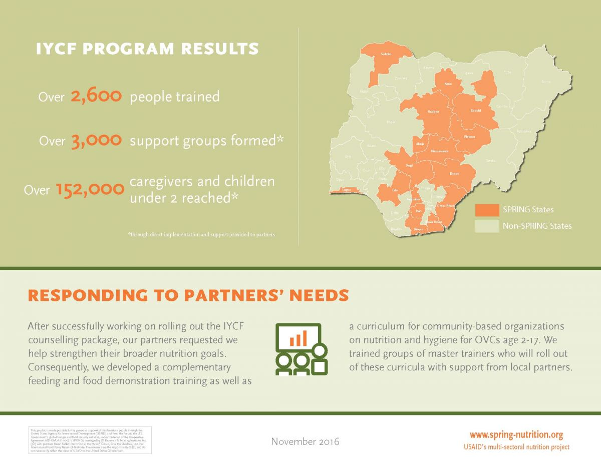 Screen capture of ICYF Program Results - for details see Image capture of SPING/Nigeria Scaling Up IYCF Training - for details, see https://www.spring-nutrition.org/media/infographics/springnigeria-scaling-iycf-training