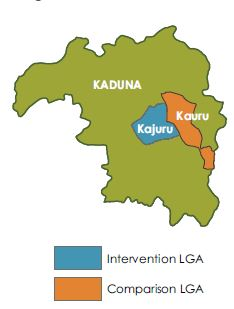 Map showing that Kajuru has an intervention LGA, and Kauru has a comparison LGA.