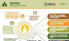 Benin anemia profile