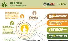 Guinea anemia profile