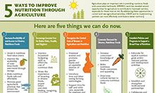 5 ways to improve nutrition through agriculture