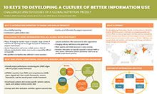 10 Keys to Developing a Culture of Better Information Use