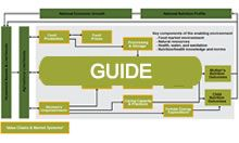 Context Assessment Tool Guide