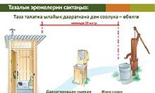 Poster image demonstrating toilet maintenance best practices