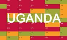 Factors Affecting Nutrition around Uganda
