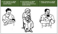 Diagram of how to hold an infant