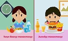 Image taken from the video of two animated children eating healthy and unhealthy meals.