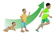 Illustration of a boy growing up
